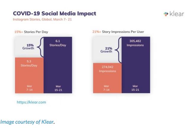 Best social media agency detroit